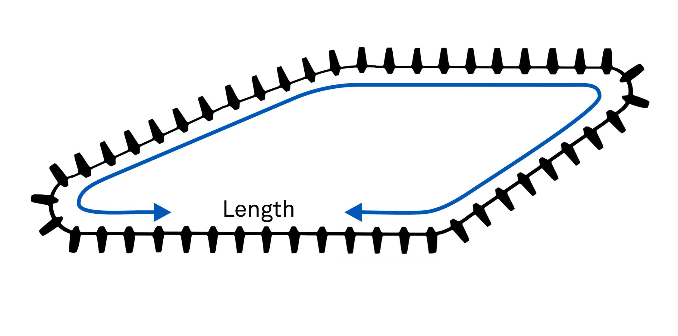 Track Length