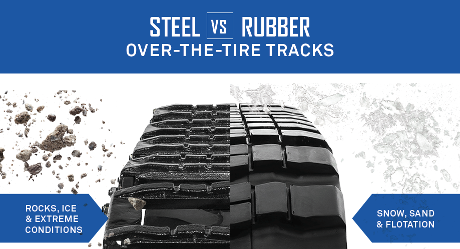 Steel vs rubber OTT